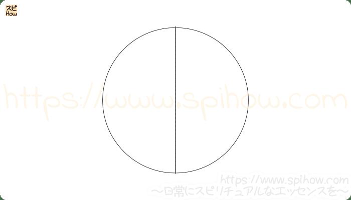 月齢サイクル図01