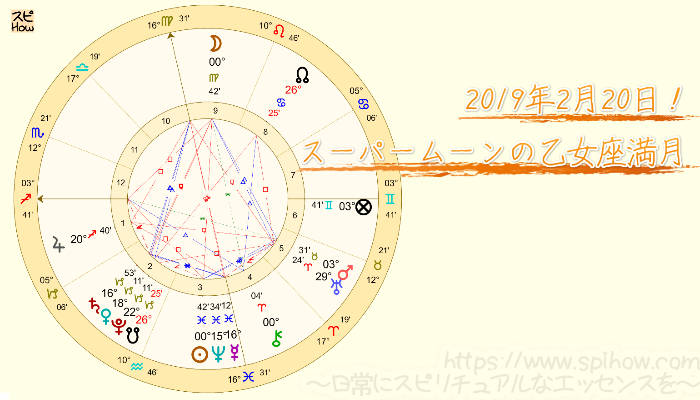 2019年2月20日!スーパームーンの乙女座満月
