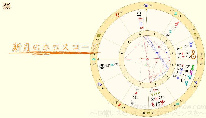 おひつじ座の新月のホロスコープをチェック