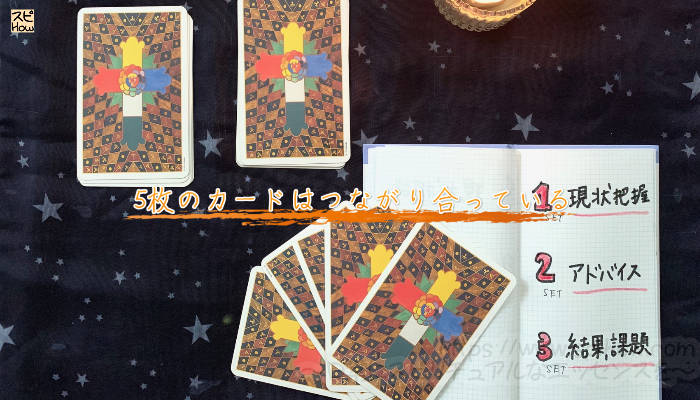 5枚のカードはつながり合っているのアイキャッチ画像